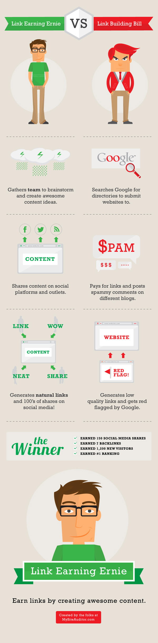 link-earning-vs-link-building