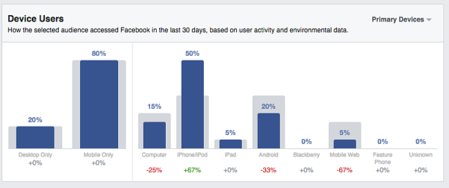 Facebook_device_users_