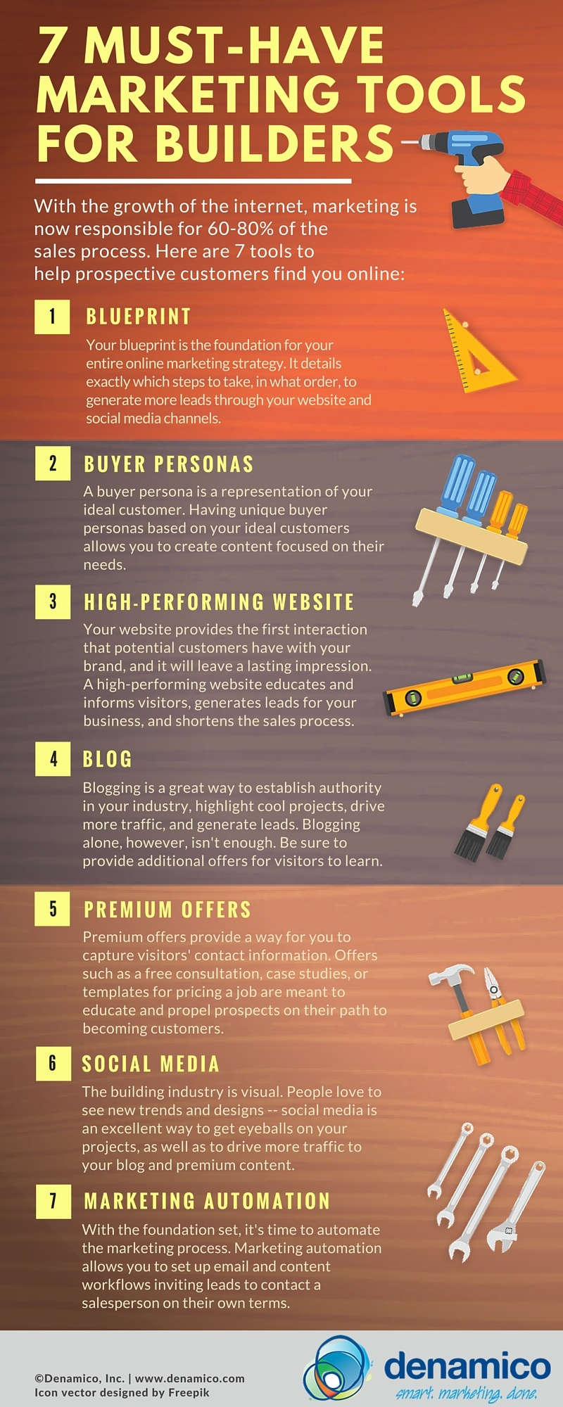 7_must_have_marketing_tools_for_builders_infographic