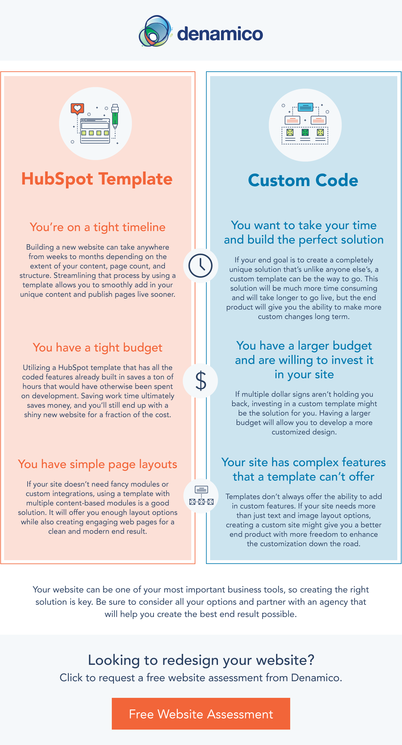 Template-vs-Custom-Infographic