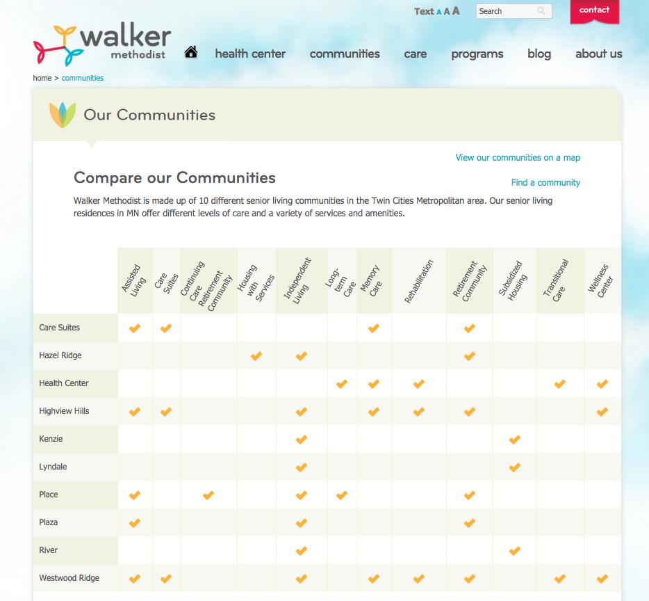 Walker_Methodist_locations_-_chart