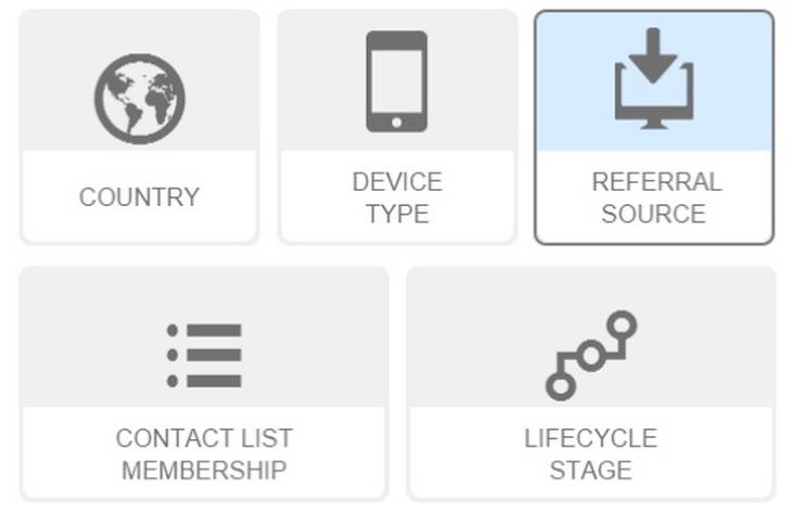 hubspot_smart_content_-_referral_source
