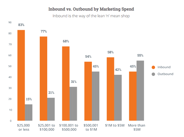 marketing-spend.png