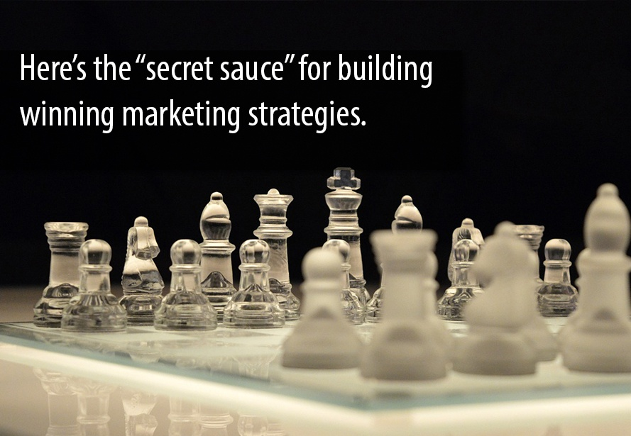 marketing_strategy_development_process
