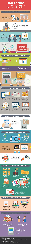 offline-and-online-marketing-infographic.jpg