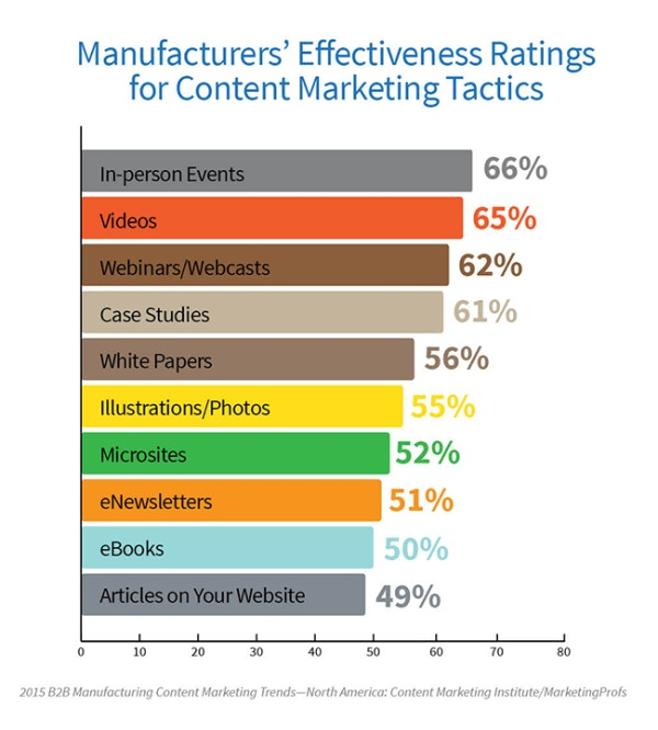 2015-MFG-Research-TacticEffective-image-3