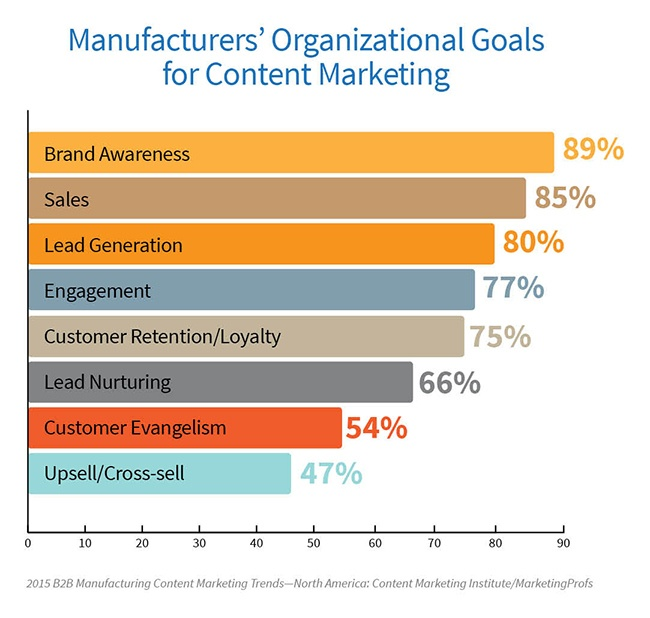 2015-MFG-Research-goals-image-1