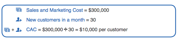 cost_of_customer_acquisition_example